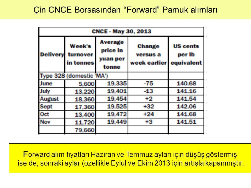 """Çin CNCE Borsasından """"Forward"""" Pamuk alımları F orward alım fiyatları Haziran ve Temmuz ayları için düşüş göstermiş ise de, sonraki aylar (özellikle E"""