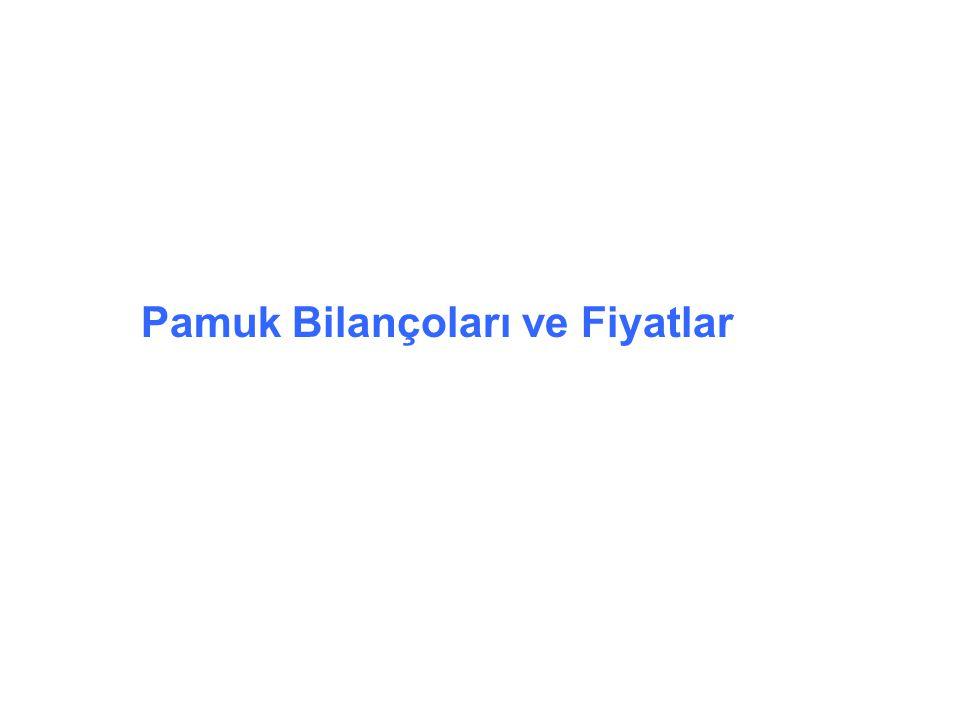 Türkiye'nin son üç sezonda aylar itibariyle pamuk ithalatı Nisan 2013 ithalatı 91,733 ton 2012/13 ilk 9 ay (1 Ağustos'12-30 Nisan'13) toplam 561,104 ton