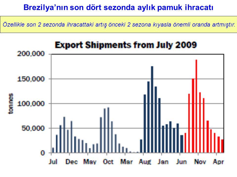 Brezilya'nın son dört sezonda aylık pamuk ihracatı Özellikle son 2 sezonda ihracattaki artış önceki 2 sezona kıyasla önemli oranda artmıştır.