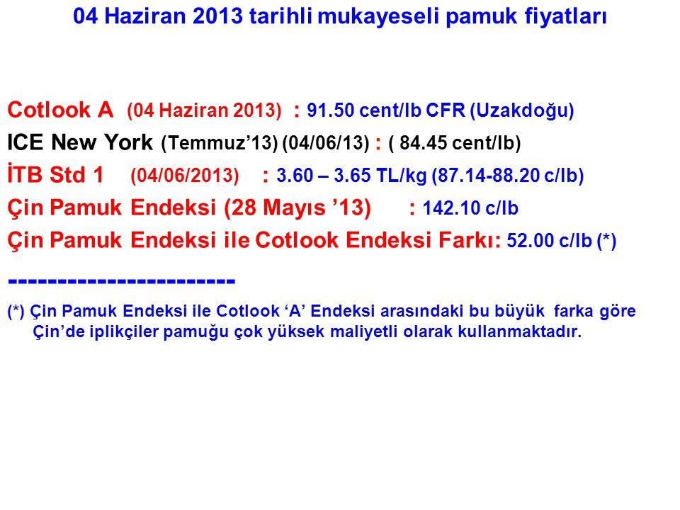 04 Haziran 2013 tarihli mukayeseli pamuk fiyatları Cotlook A (04 Haziran 2013) : 91.50 cent/lb CFR (Uzakdoğu) ICE New York (Temmuz'13) (04/06/13) : (