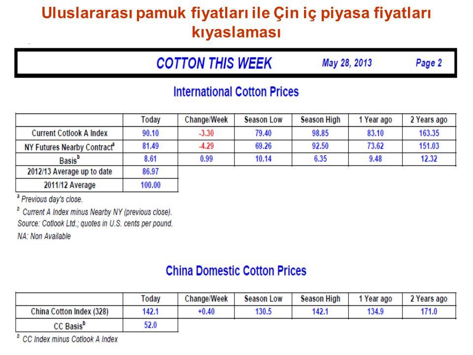 Çin'de ekstra uzun elyaf pamuk (T137) fiyat gelişimi Çin'de Sincan bölgesinde üretilen T137 (ekstra-uzun elyaf pamuğun fiyatı 208.82 cent/lb