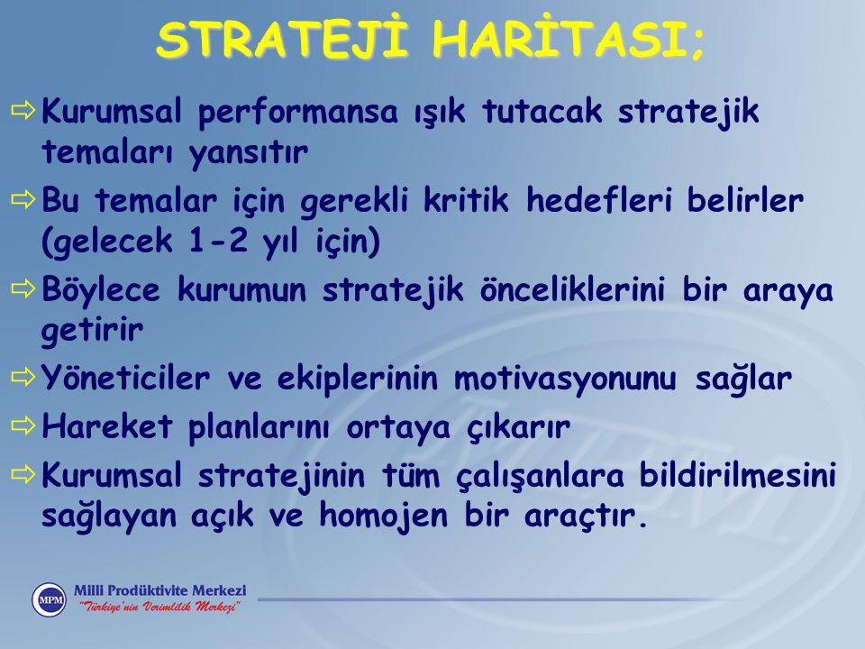 STRATEJİ HARİTASI;  Kurumsal performansa ışık tutacak stratejik temaları yansıtır  Bu temalar için gerekli kritik hedefleri belirler (gelecek 1-2 yı