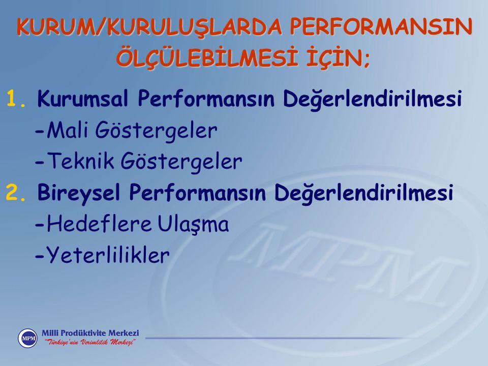 KURUM/KURULUŞLARDA PERFORMANSIN ÖLÇÜLEBİLMESİ İÇİN; 1. Kurumsal Performansın Değerlendirilmesi -Mali Göstergeler -Teknik Göstergeler 2. Bireysel Perfo