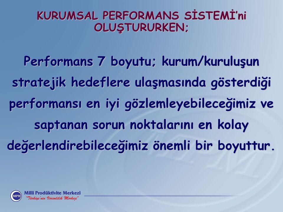 KURUMSAL PERFORMANS SİSTEMİ'ni OLUŞTURURKEN; Performans 7 boyutu; kurum/kuruluşun stratejik hedeflere ulaşmasında gösterdiği performansı en iyi gözlemleyebileceğimiz ve saptanan sorun noktalarını en kolay değerlendirebileceğimiz önemli bir boyuttur.