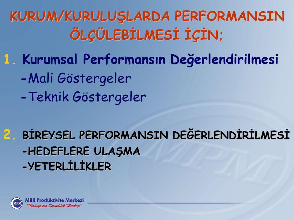 KURUM/KURULUŞLARDA PERFORMANSIN ÖLÇÜLEBİLMESİ İÇİN; 1. Kurumsal Performansın Değerlendirilmesi -Mali Göstergeler -Teknik Göstergeler BİREYSEL PERFORMA