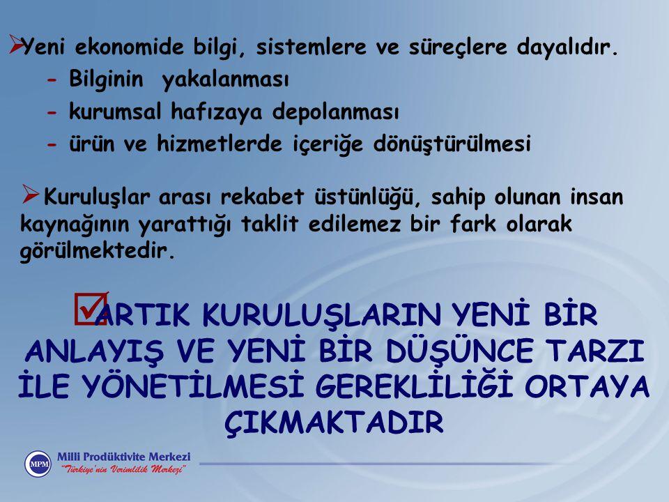 KURUM/KURULUŞLARDA PERFORMANSIN ÖLÇÜLEBİLMESİ İÇİN; 1.