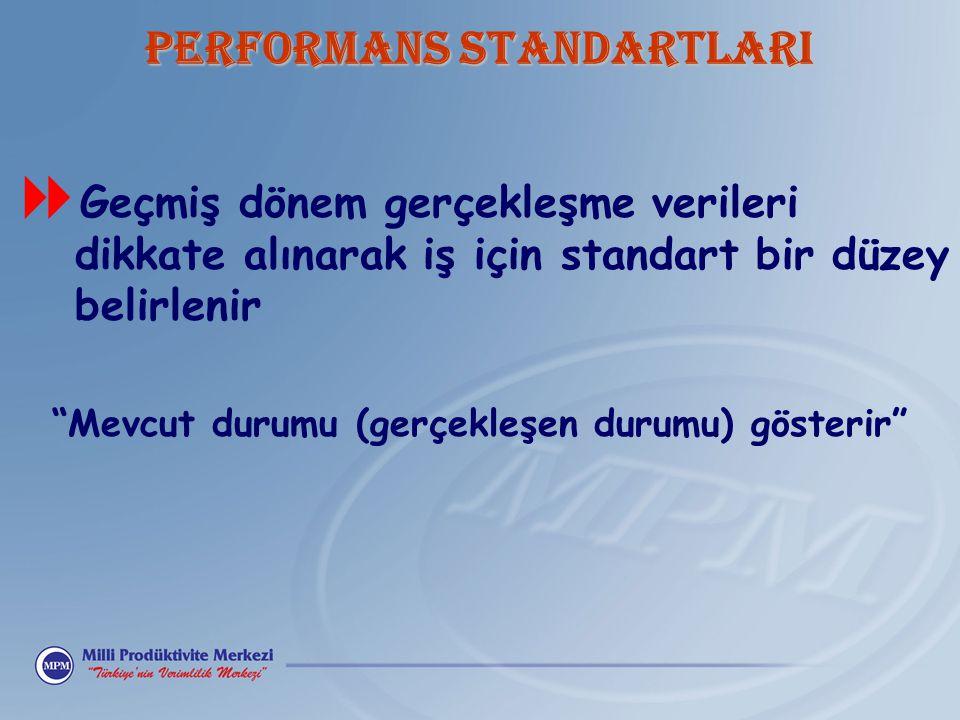 PERFORMANS STANDARTLARI  Geçmiş dönem gerçekleşme verileri dikkate alınarak iş için standart bir düzey belirlenir Mevcut durumu (gerçekleşen durumu) gösterir