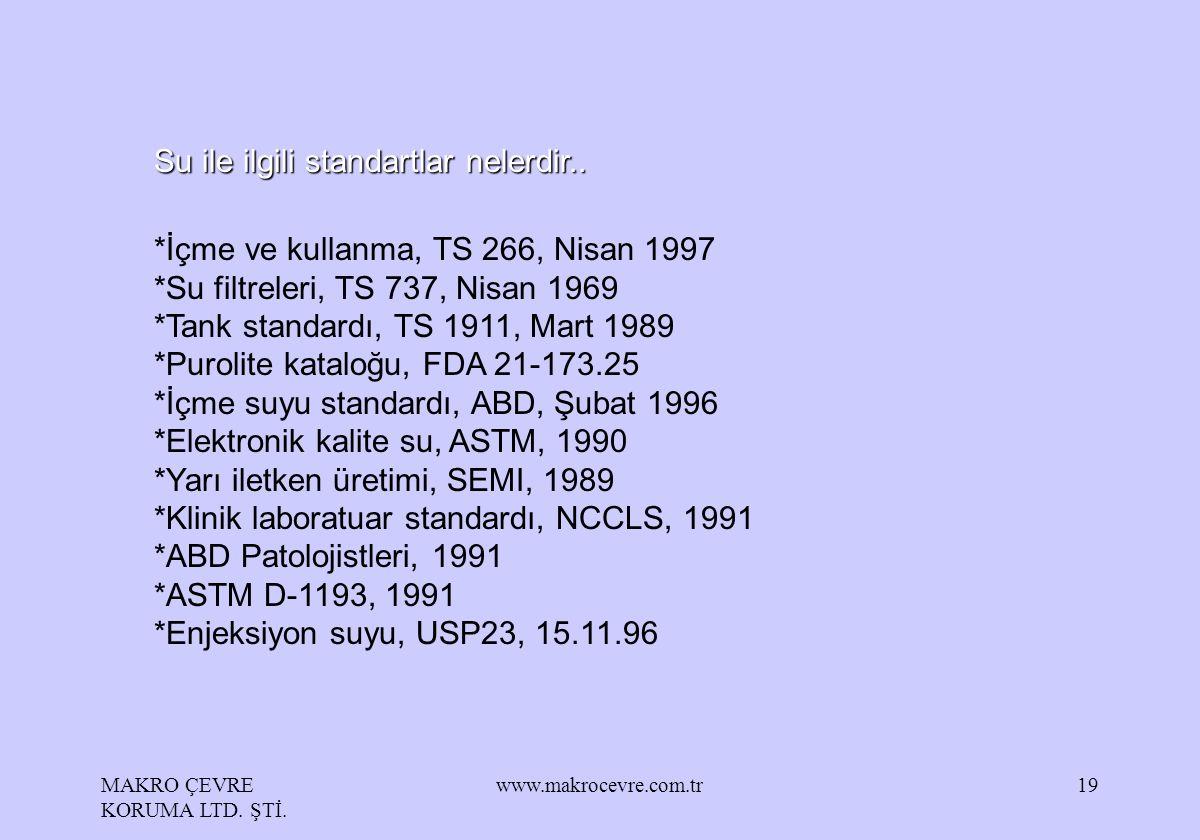 MAKRO ÇEVRE KORUMA LTD. ŞTİ. www.makrocevre.com.tr19 Su ile ilgili standartlar nelerdir.. *İçme ve kullanma, TS 266, Nisan 1997 *Su filtreleri, TS 737