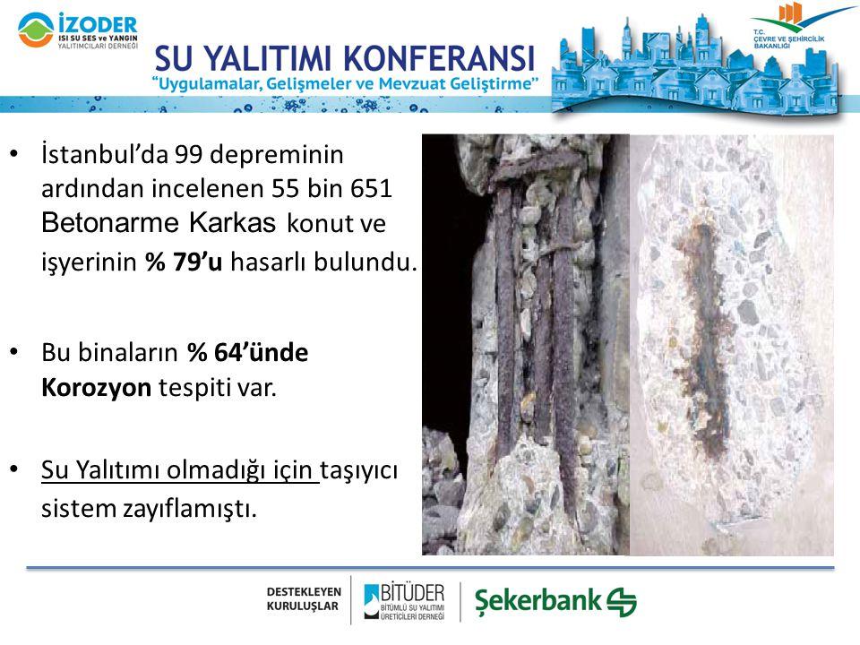 İstanbul'da 99 depreminin ardından incelenen 55 bin 651 Betonarme Karkas konut ve işyerinin % 79'u hasarlı bulundu.