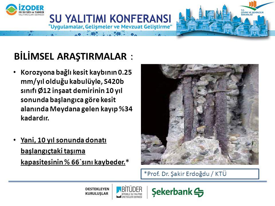 : BİLİMSEL ARAŞTIRMALAR : Korozyona bağlı kesit kaybının 0.25 mm/yıl olduğu kabulüyle, S420b sınıfı Ø12 inşaat demirinin 10 yıl sonunda başlangıca göre kesit alanında Meydana gelen kayıp %34 kadardır.