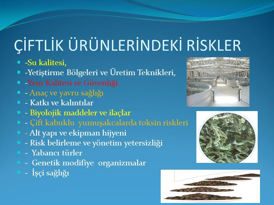 ÇİFTLİK ÜRÜNLERİNDEKİ RİSKLER -Su kalitesi, -Yetiştirme Bölgeleri ve Üretim Teknikleri, -Yem Kalitesi ve Güvenliği - Anaç ve yavru sağlığı - Katkı ve