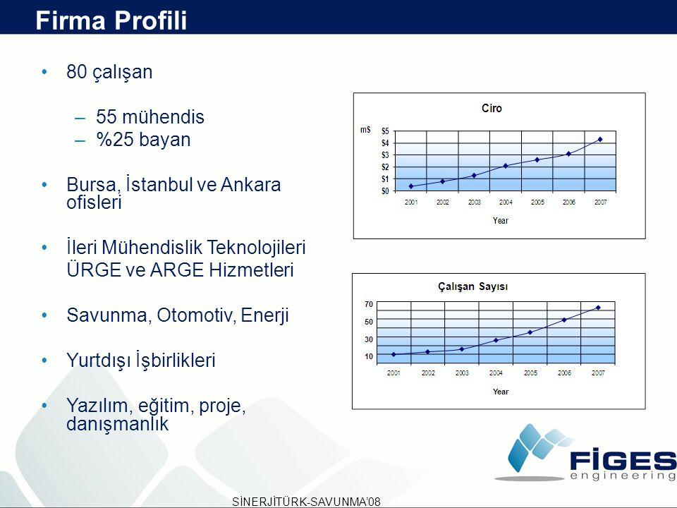 Firma Profili 80 çalışan –55 mühendis –%25 bayan Bursa, İstanbul ve Ankara ofisleri İleri Mühendislik Teknolojileri ÜRGE ve ARGE Hizmetleri Savunma, O