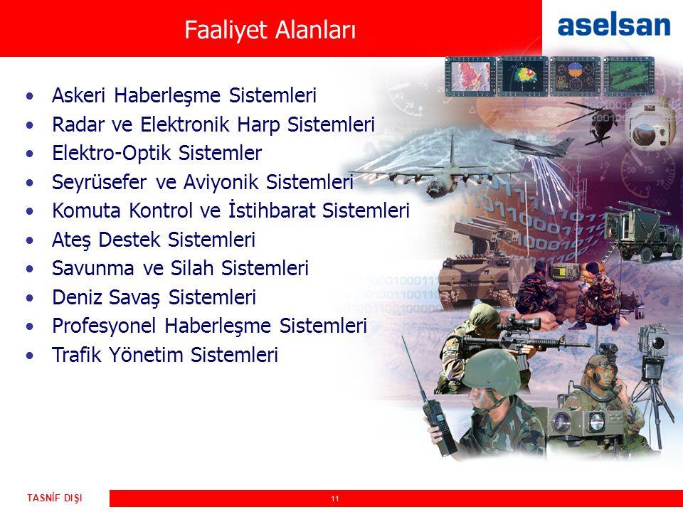 11 TASNİF DIŞI Faaliyet Alanları Askeri Haberleşme Sistemleri Radar ve Elektronik Harp Sistemleri Elektro-Optik Sistemler Seyrüsefer ve Aviyonik Siste