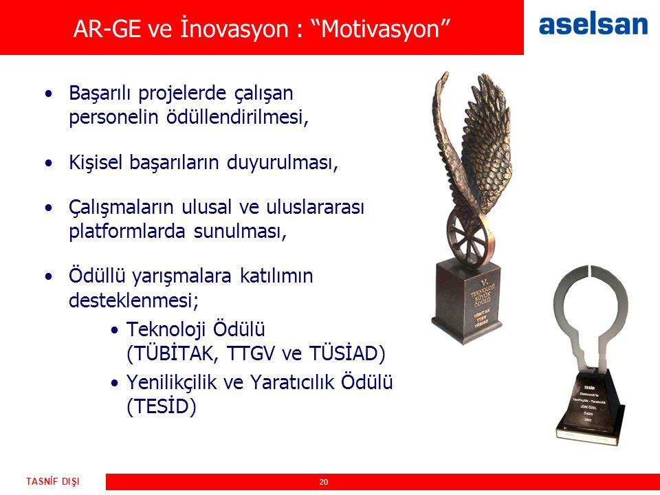 """20 TASNİF DIŞI AR-GE ve İnovasyon : """"Motivasyon"""" Başarılı projelerde çalışan personelin ödüllendirilmesi, Kişisel başarıların duyurulması, Çalışmaları"""