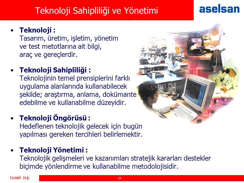 23 TASNİF DIŞI Teknoloji : Tasarım, üretim, işletim, yönetim ve test metotlarına ait bilgi, araç ve gereçlerdir. Teknoloji Sahipliliği : Teknolojinin