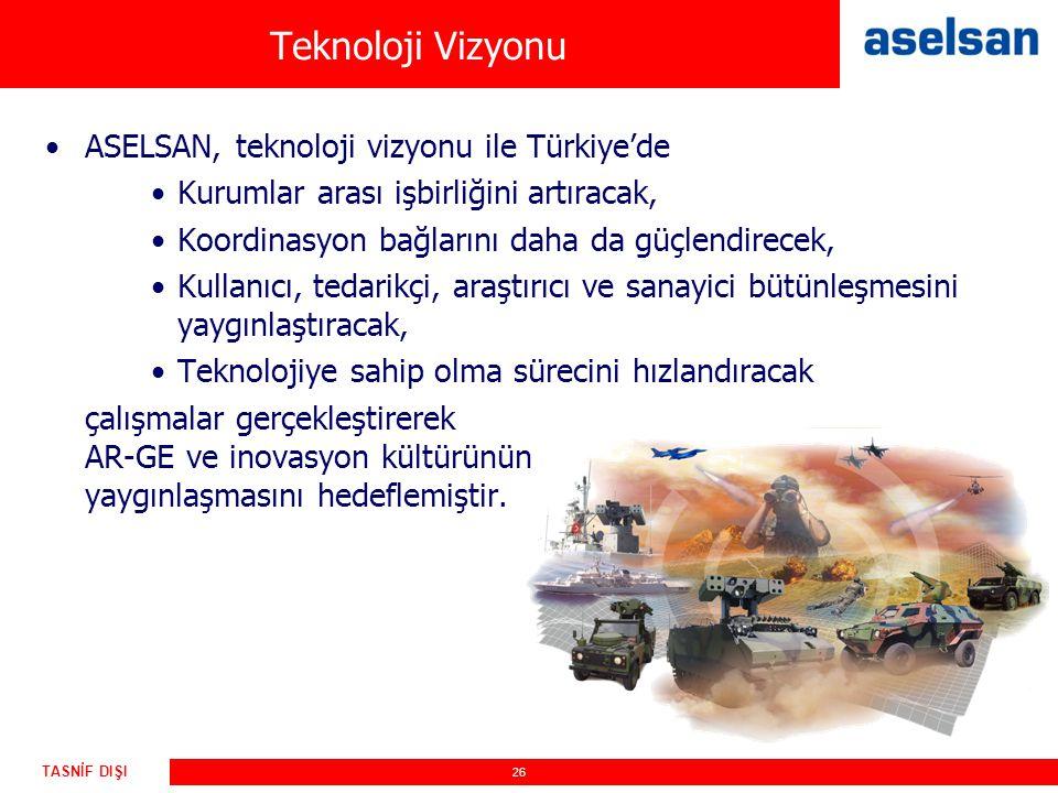 26 TASNİF DIŞI Teknoloji Vizyonu ASELSAN, teknoloji vizyonu ile Türkiye'de Kurumlar arası işbirliğini artıracak, Koordinasyon bağlarını daha da güçlen
