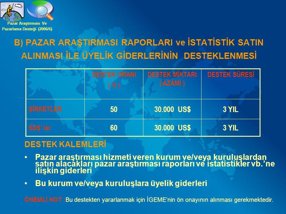 B) PAZAR ARAŞTIRMASI RAPORLARI ve İSTATİSTİK SATIN ALINMASI İLE ÜYELİK GİDERLERİNİN DESTEKLENMESİ DESTEK ORANI ( % ) DESTEK MİKTARI ( AZAMİ ) DESTEK SÜRESİ ŞİRKETLER 5030.000 US$3 YIL SDŞ' ler 6030.000 US$3 YIL DESTEK KALEMLERİ Pazar araştırması hizmeti veren kurum ve/veya kuruluşlardan satın alacakları pazar araştırması raporları ve istatistikler vb.'ne ilişkin giderleri Bu kurum ve/veya kuruluşlara üyelik giderleri ÖNEMLİ NOT :Bu destekten yararlanmak için İGEME'nin ön onayının alınması gerekmektedir.