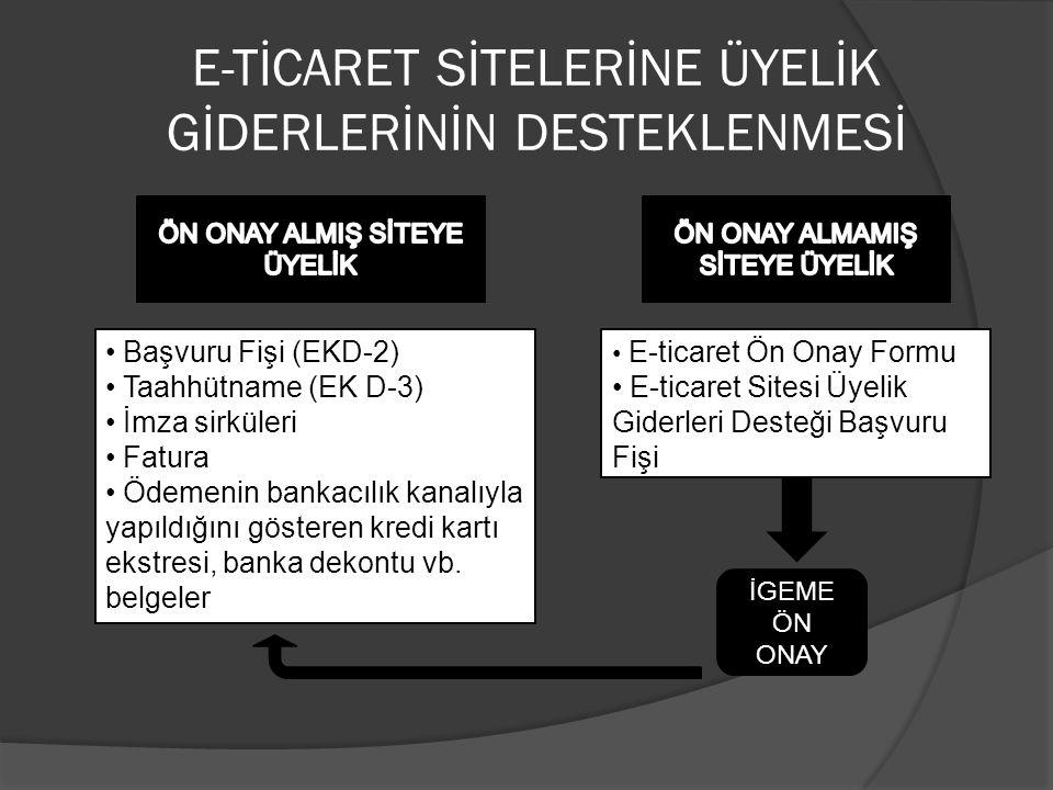 E-TİCARET SİTELERİNE ÜYELİK GİDERLERİNİN DESTEKLENMESİ Başvuru Fişi (EKD-2) Taahhütname (EK D-3) İmza sirküleri Fatura Ödemenin bankacılık kanalıyla y
