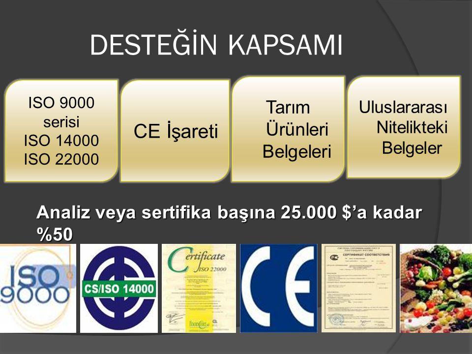 DESTEĞİN KAPSAMI ISO 9000 serisi ISO 14000 ISO 22000 CE İşareti Uluslararası Nitelikteki Belgeler Tarım Ürünleri Belgeleri Analiz veya sertifika başına 25.000 $'a kadar %50