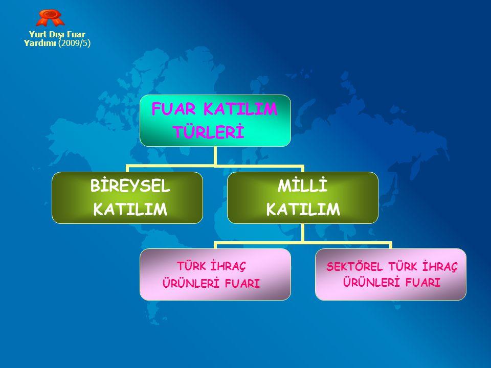 MİLLİ KATILIM: Yurt dışında düzenlenen genel veya sektörel nitelikli uluslararası fuarlara Türk firmalarının Müsteşarlık tarafından görevlendirilen organizatör koordinatörlüğünde gerçekleştirilen toplu katılımlarını ifade eder.