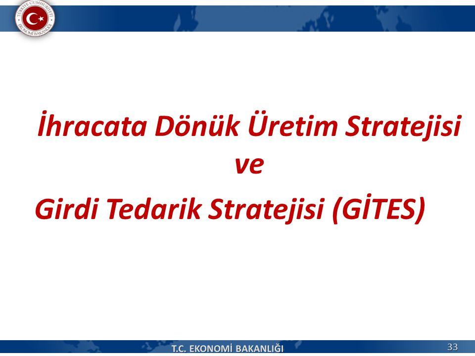 İhracata Dönük Üretim Stratejisi ve Girdi Tedarik Stratejisi (GİTES) 33