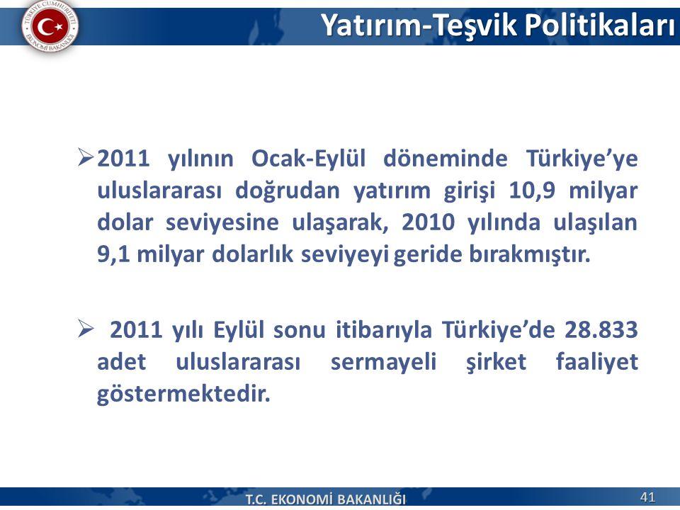  2011 yılının Ocak-Eylül döneminde Türkiye'ye uluslararası doğrudan yatırım girişi 10,9 milyar dolar seviyesine ulaşarak, 2010 yılında ulaşılan 9,1 milyar dolarlık seviyeyi geride bırakmıştır.