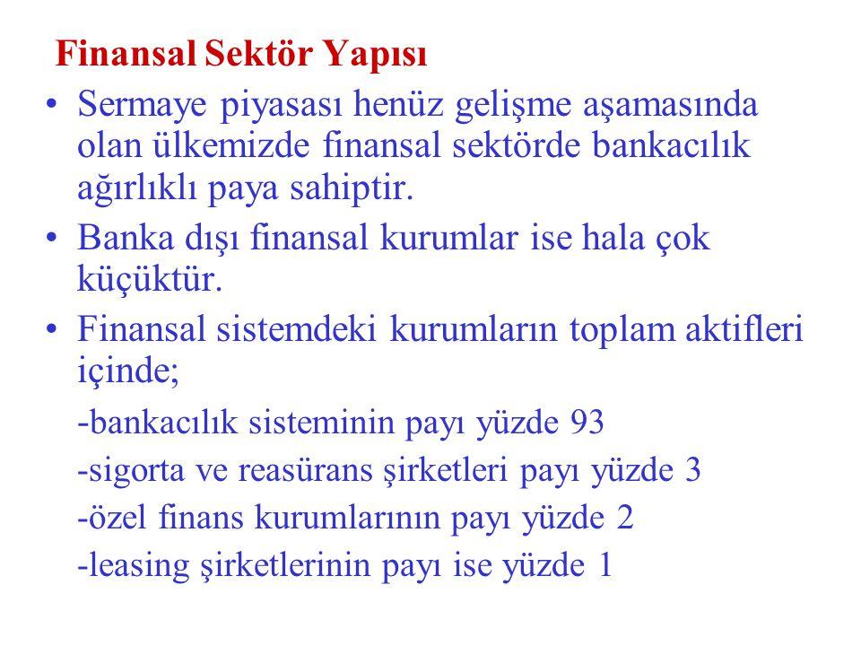 Finansal Sektör Yapısı Sermaye piyasası henüz gelişme aşamasında olan ülkemizde finansal sektörde bankacılık ağırlıklı paya sahiptir. Banka dışı finan