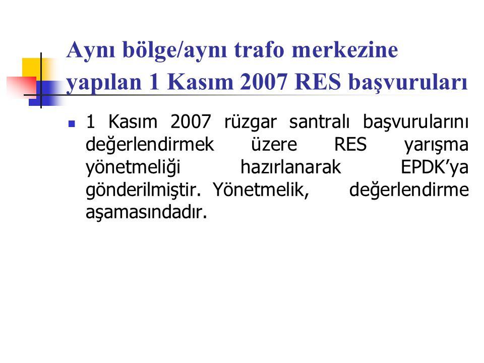 Aynı bölge/aynı trafo merkezine yapılan 1 Kasım 2007 RES başvuruları 1 Kasım 2007 rüzgar santralı başvurularını değerlendirmek üzere RES yarışma yönetmeliği hazırlanarak EPDK'ya gönderilmiştir.Yönetmelik, değerlendirme aşamasındadır.