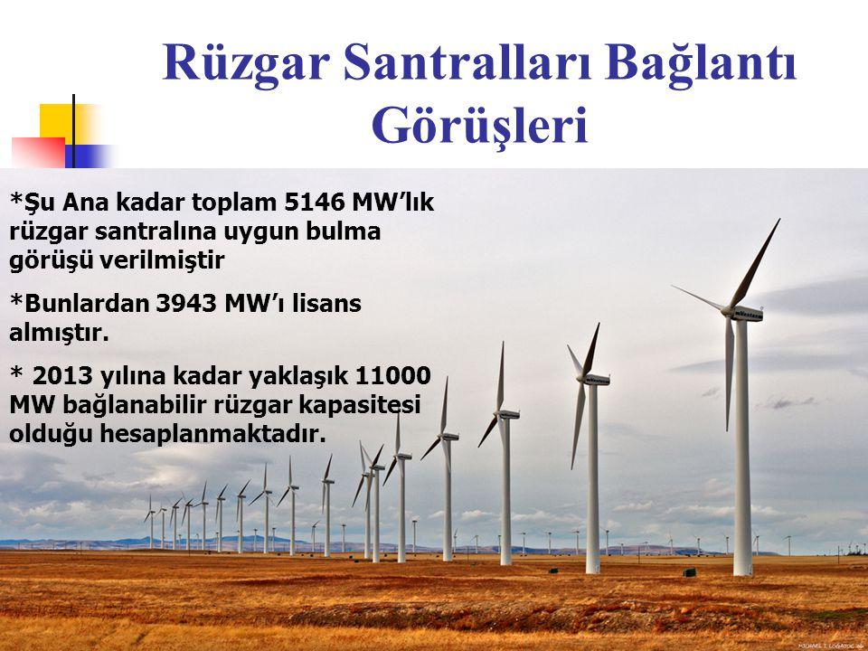 Rüzgar Santralları Bağlantı Görüşleri *Şu Ana kadar toplam 5146 MW'lık rüzgar santralına uygun bulma görüşü verilmiştir *Bunlardan 3943 MW'ı lisans almıştır.
