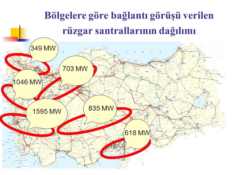 ÇEŞME HAVZASI…Karaburun HavzaTM ve Çeşme Havza TM Bağlantı Şemaları 380/OG kV Karaburun RES TM Lodos RES 120 MW ~40 km 3 Cardinal 380/OG ~ 154 kV 380/154 OG 380/OG 380/OG kV Çeşme RES TM ~ ~ ~ ~ Alp Sarpıncık RES 32 MW Mage Yaylaköy RES 15 MW Ayen Mordoğan RES 30 MW Egenda Mordoğan RES 13,8 MW ~ Alp Demircili RES 40 MW ~ Yapısan Zeytineli RES 49,5 MW ~ Ortan Enerji Karadağ RES 16,25 MW ~ ~ ~ ~ ~ ~ ~ ~ Egenda Urla RES 13 MW Ayen Korkmaz RES 24 MW Sagap Seferihisar RES 16 MW Üçgen Seferihisar RES 14 MW Hassas Teknik RES 15 MW ABK Çeşme RES 16 MW Egenda Alaçatı RES 15,6 MW Sagap Ovacık RES 18 MW ~ Egenda Germiyan RES 10,8 MW OG 154/OG OG 154/OG kV Manastır havza TM UZUNDERE