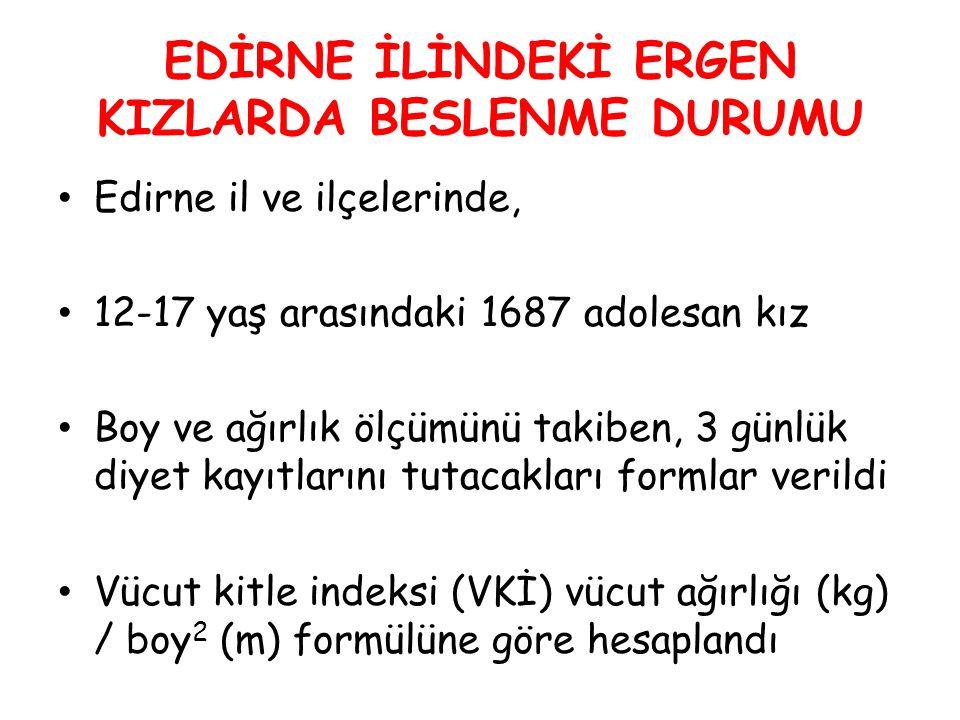 EDİRNE İLİNDEKİ ERGEN KIZLARDA BESLENME DURUMU Edirne il ve ilçelerinde, 12-17 yaş arasındaki 1687 adolesan kız Boy ve ağırlık ölçümünü takiben, 3 gün