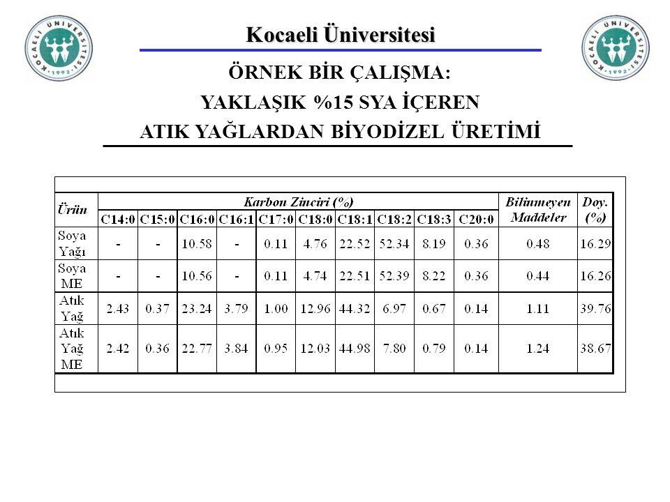Kocaeli Üniversitesi ÖRNEK BİR ÇALIŞMA: YAKLAŞIK %15 SYA İÇEREN ATIK YAĞLARDAN BİYODİZEL ÜRETİMİ