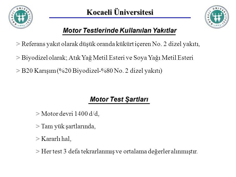 Kocaeli Üniversitesi Motor Testlerinde Kullanılan Yakıtlar > Referans yakıt olarak düşük oranda kükürt içeren No.