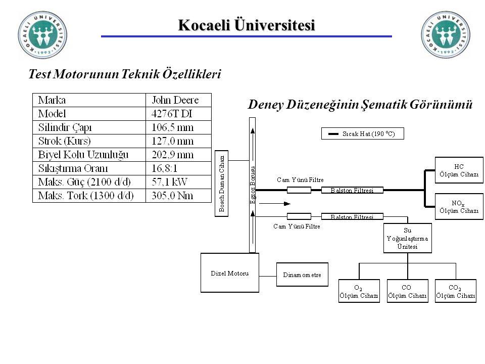 Kocaeli Üniversitesi Test Motorunun Teknik Özellikleri Deney Düzeneğinin Şematik Görünümü