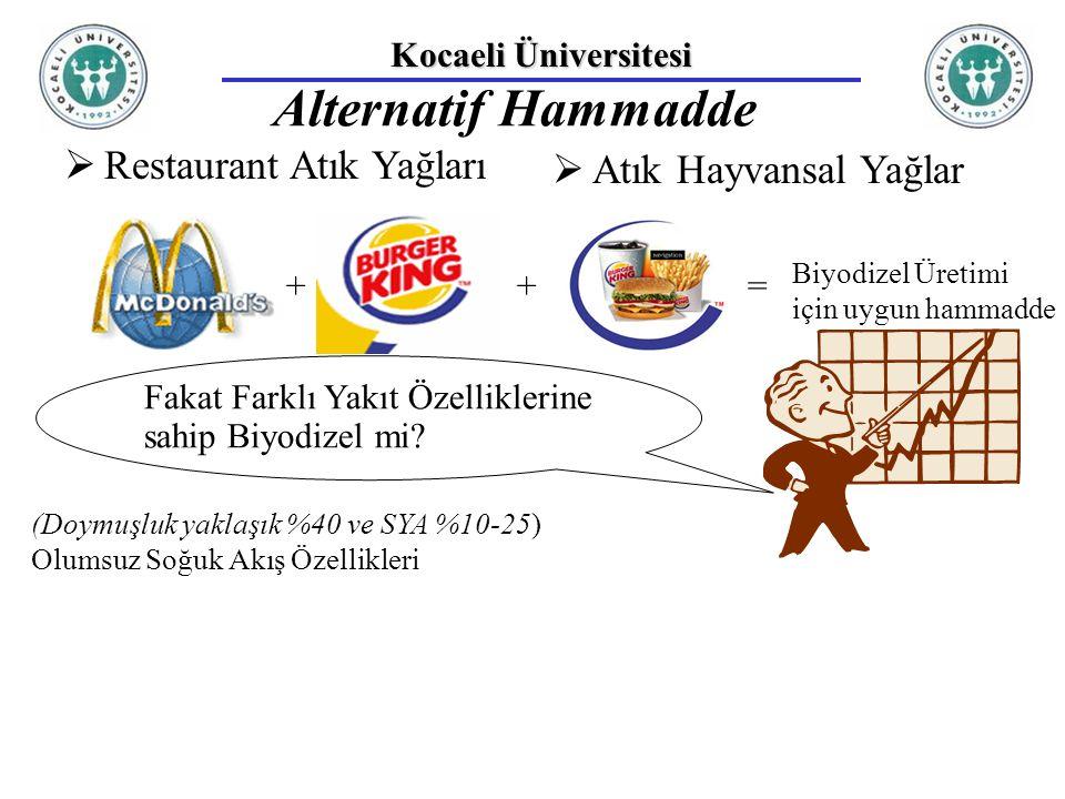 Kocaeli Üniversitesi Alternatif Hammadde  Restaurant Atık Yağları ++= Biyodizel Üretimi için uygun hammadde  Atık Hayvansal Yağlar Fakat Farklı Yakı