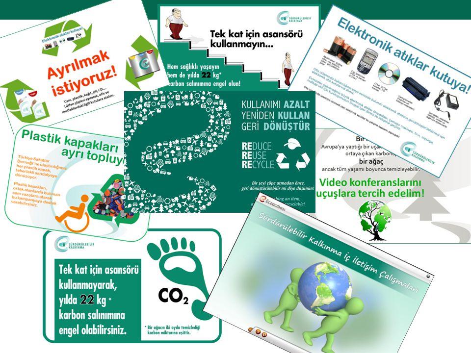 Sürdürülebilirlik Raporu 2010 Çevre verileri - Türkiye Enerji tüketimi (MWh/ton) Karbon salımı (CO 2 ton/ton) Su tüketimi (m 3 /ton) MWh eşdeğer % Enerji tüketim kaynakları ( MWh eşdeğer % ) %74 %18 %4 %3 %1 Doğalgaz Buhar Dizel LPG Elektrik