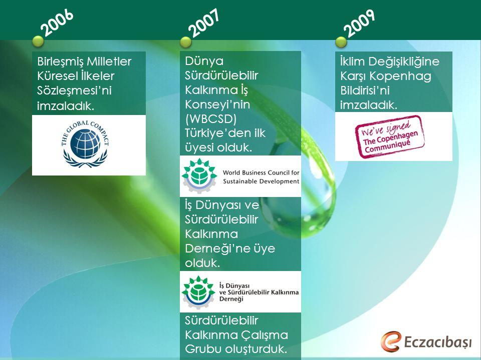 200620072009 Birleşmiş Milletler Küresel İlkeler Sözleşmesi'ni imzaladık. Dünya Sürdürülebilir Kalkınma İş Konseyi'nin (WBCSD) Türkiye'den ilk üyesi o