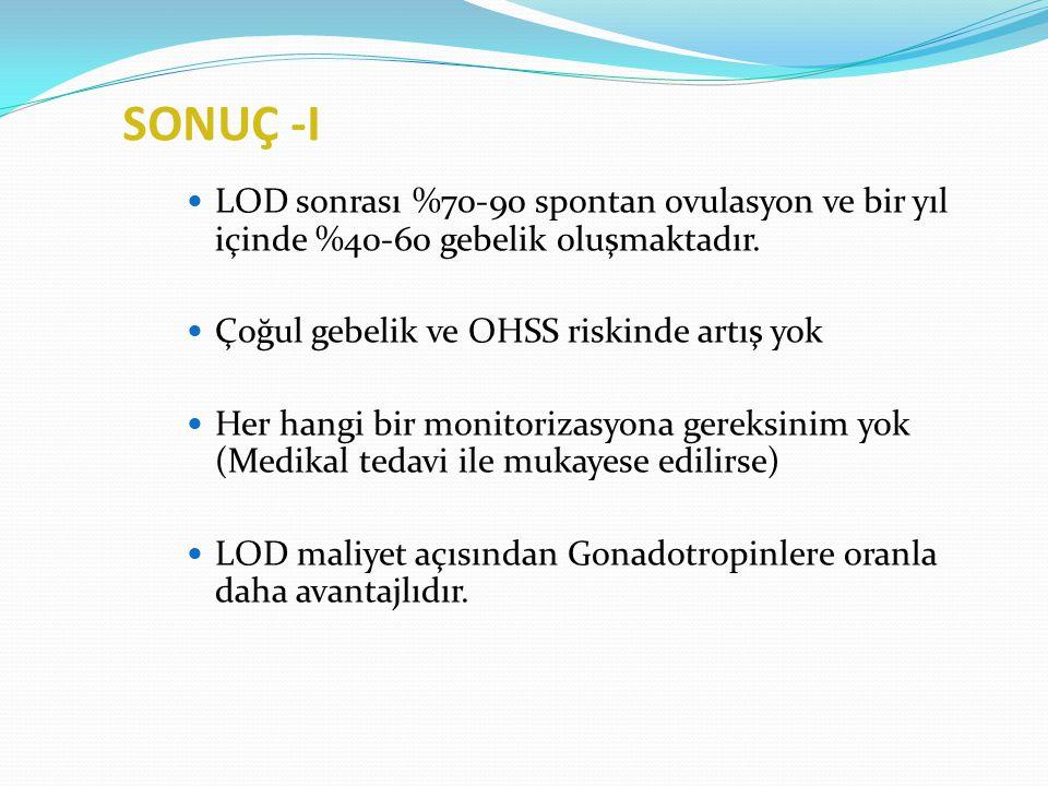HS LOD YAN ETKİLERİ LOD'in en önemli yan etkilerinden biri postoperatif yapışıklıklardır. Diğeri elektrokoter ile delik sayısı arttıkça prematüre over