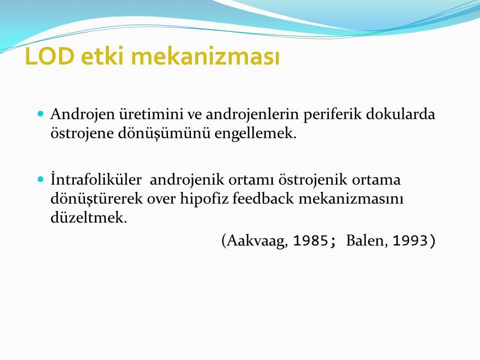 LAPAROSKOPİK OVARİAL DRİLLİNG Laparoskopik ovarial drilling (LOD) (Gjonnaes, 1984 ) *Overlerde yüzey ve stromaya multipl delikler açılarak yapılır (or
