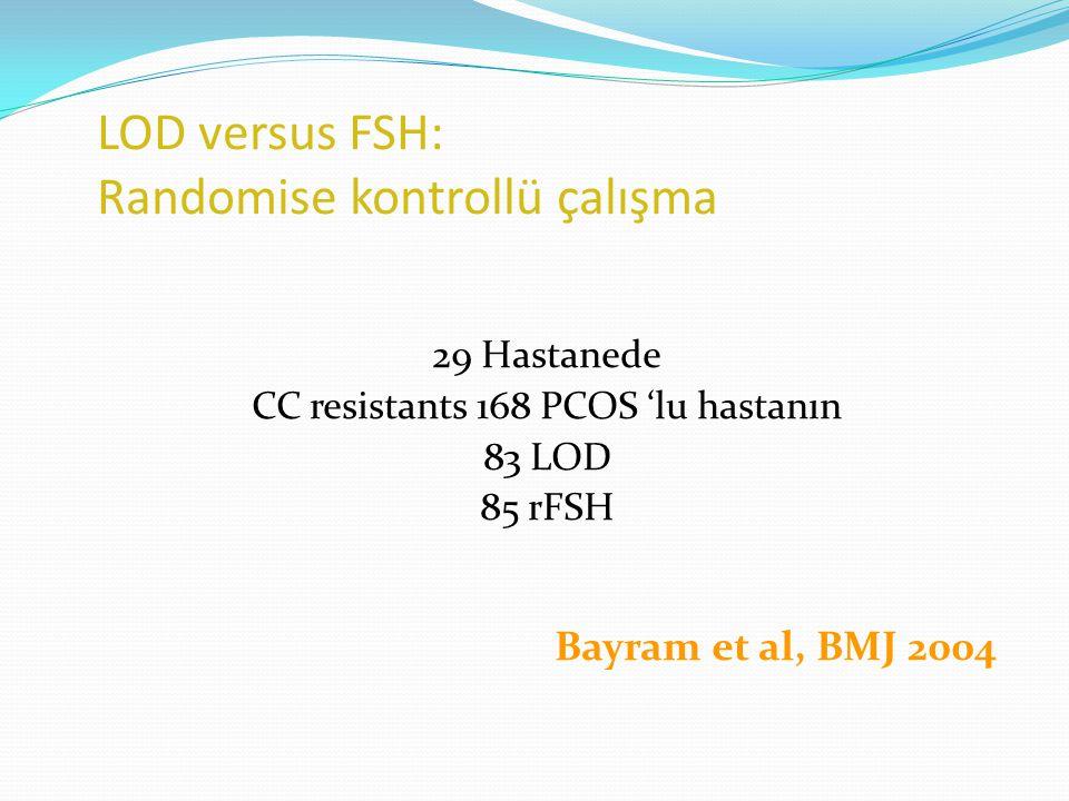 LOD vs GONADOTROPHIN COCHRANE DATABASE 3 RCTS Vegetti et al 1998 Farquhar et al 2002 Bayram et al 2004 CCR 6-12 month after LOD is similar to 3-6 cycl