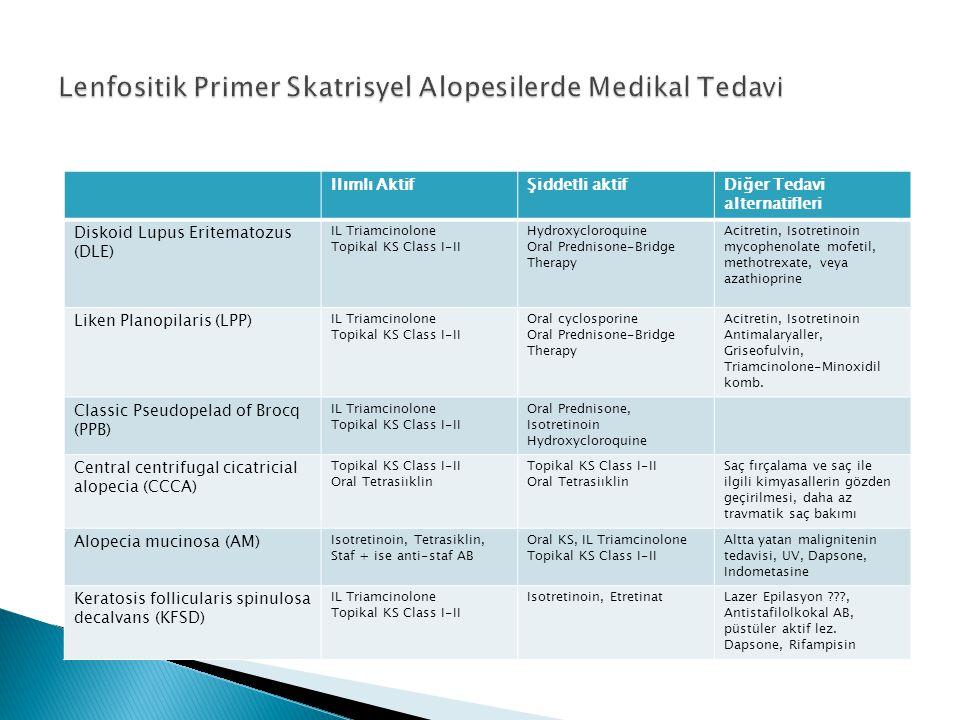Ilımlı AktifŞiddetli aktifDiğer Tedavi alternatifleri Diskoid Lupus Eritematozus (DLE) IL Triamcinolone Topikal KS Class I-II Hydroxycloroquine Oral P