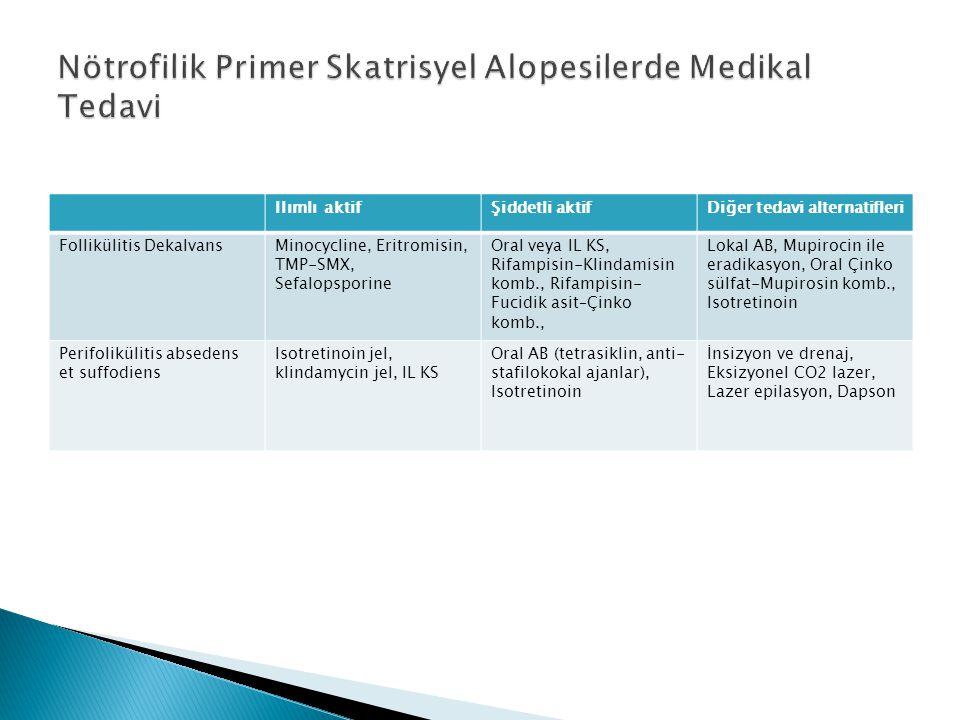 Ilımlı aktifŞiddetli aktifDiğer tedavi alternatifleri Follikülitis DekalvansMinocycline, Eritromisin, TMP-SMX, Sefalopsporine Oral veya IL KS, Rifampi