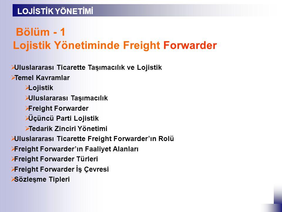  Uluslararası Ticarette Taşımacılık ve Lojistik  Temel Kavramlar  Lojistik  Uluslararası Taşımacılık  Freight Forwarder  Üçüncü Parti Lojistik 