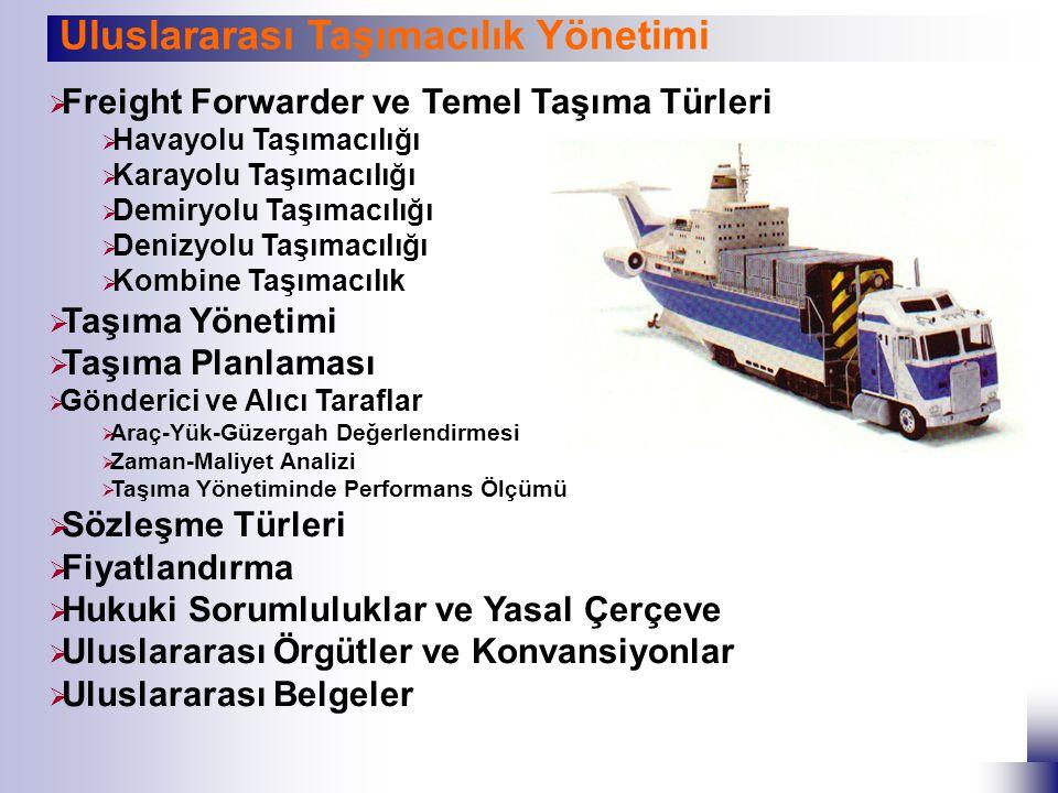 Uluslararası Taşımacılık Yönetimi  Freight Forwarder ve Temel Taşıma Türleri  Havayolu Taşımacılığı  Karayolu Taşımacılığı  Demiryolu Taşımacılığı