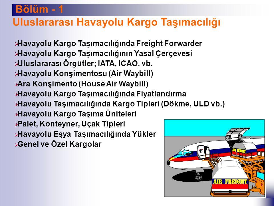 Bölüm - 1 Uluslararası Havayolu Kargo Taşımacılığı  Havayolu Kargo Taşımacılığında Freight Forwarder  Havayolu Kargo Taşımacılığının Yasal Çerçevesi