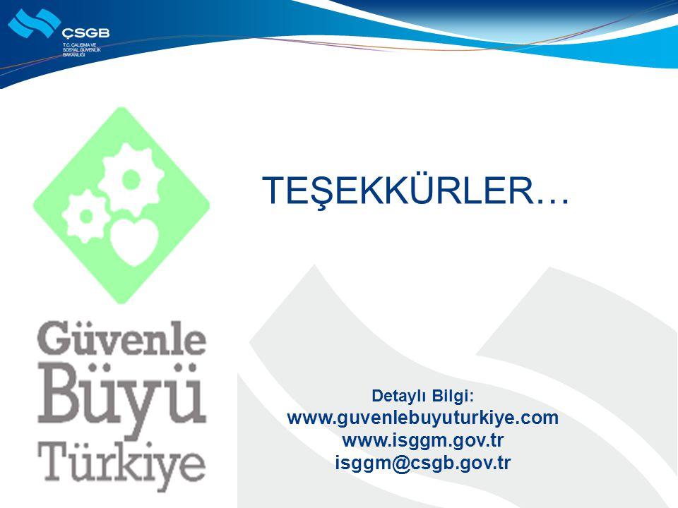 Detaylı Bilgi: www.guvenlebuyuturkiye.com www.isggm.gov.tr isggm@csgb.gov.tr TEŞEKKÜRLER…