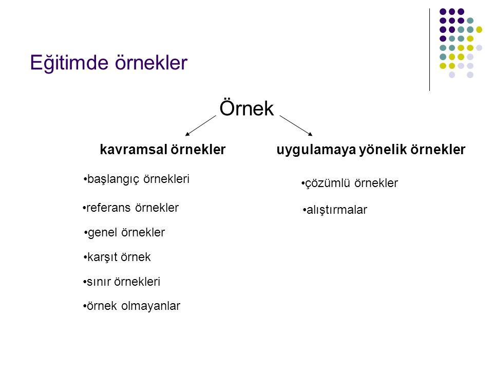 Eğitimde örnekler Örnek kavramsal örnekleruygulamaya yönelik örnekler başlangıç örnekleri referans örnekler genel örnekler karşıt örnek sınır örnekler
