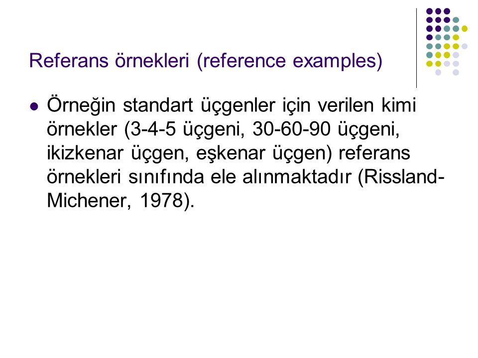 Referans örnekleri (reference examples) Örneğin standart üçgenler için verilen kimi örnekler (3-4-5 üçgeni, 30-60-90 üçgeni, ikizkenar üçgen, eşkenar