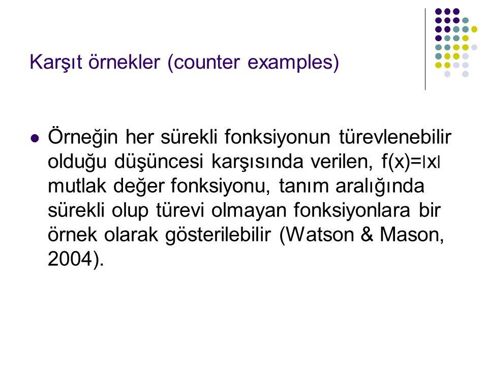Karşıt örnekler (counter examples) Örneğin her sürekli fonksiyonun türevlenebilir olduğu düşüncesi karşısında verilen, f(x)=׀x׀ mutlak değer fonksiyon