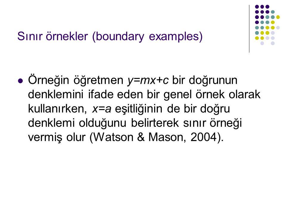 Sınır örnekler (boundary examples) Örneğin öğretmen y=mx+c bir doğrunun denklemini ifade eden bir genel örnek olarak kullanırken, x=a eşitliğinin de b